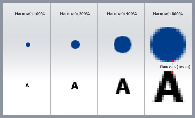 câți pixeli are o persoană
